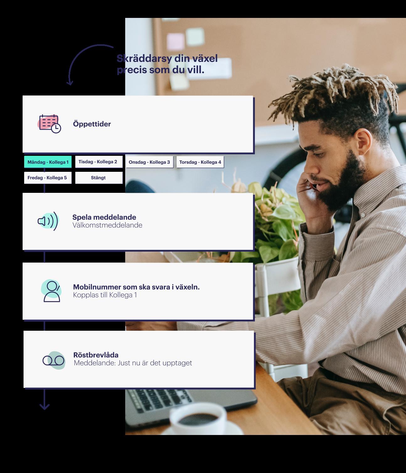 Gränssnitt från Telness app som visar abonnemang och växelanvändare